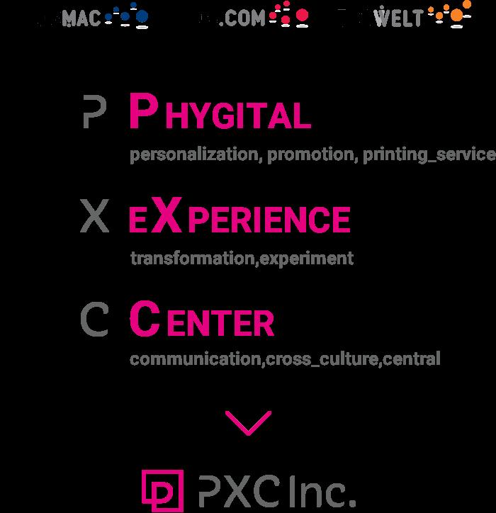 tos.mac tos.com toswelt → PXC